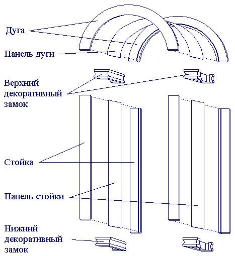 Последовательность сборки и установки изделия.  Для данного типа Арки дуги даны с запасом, перед началом сборки, они...